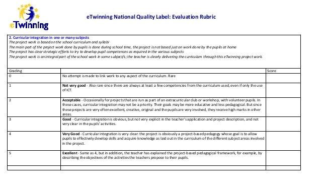 e Twinning Quality Label Evaluation Rubric Slide 2