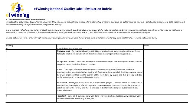 Group Activity Evaluation Template Focus Group Evaluation Form