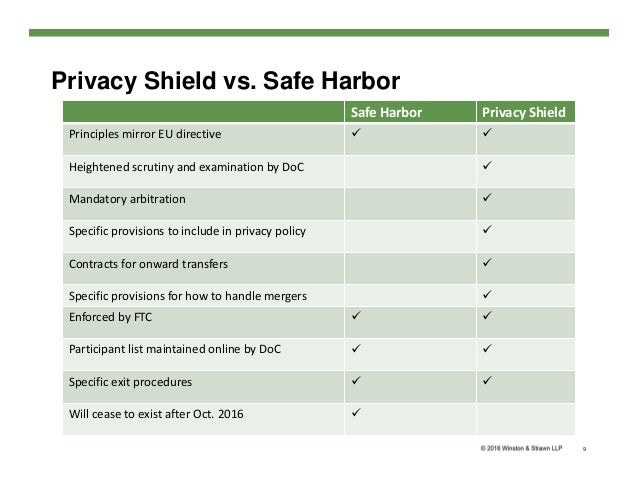 Should a tort of privacy exist
