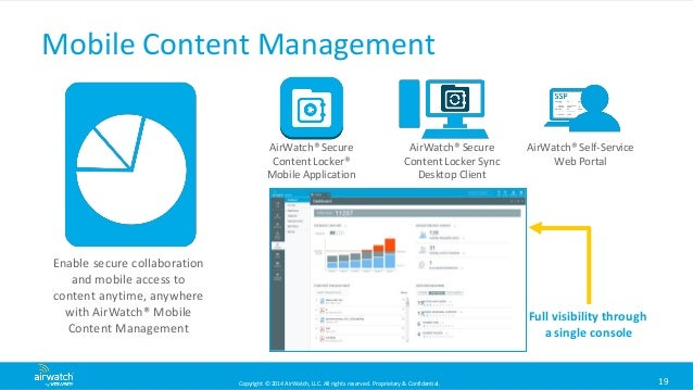 Vmworld Europe 2014 Preview The Latest Release From Airwatch