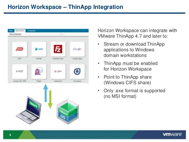 THINAPP TÉLÉCHARGER 4.7 VMWARE