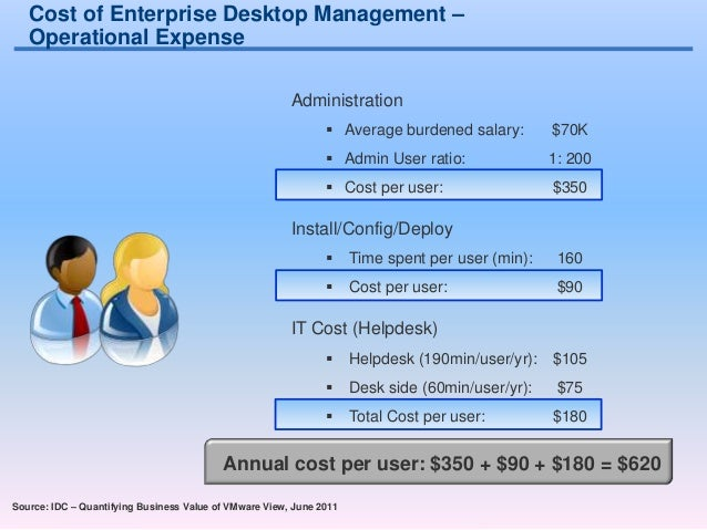 Vmworld 2013 Quantifying The Business Value Of Vmware