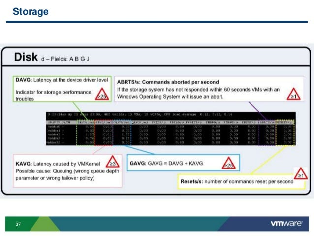 VMworld 2013: VMware Horizon View Troubleshooting: Looking