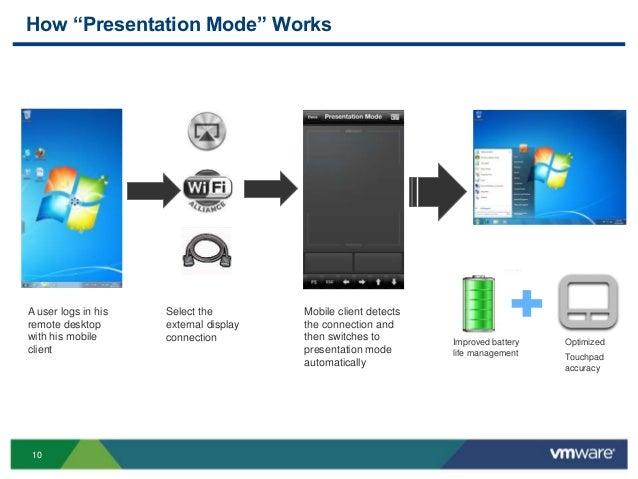 VMworld 2013: VMware Horizon View Clients: Your Data