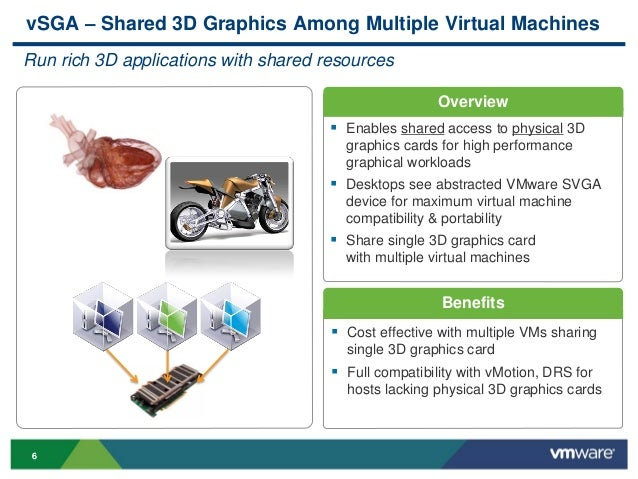 VMworld 2013: Graphics and Users in VDI