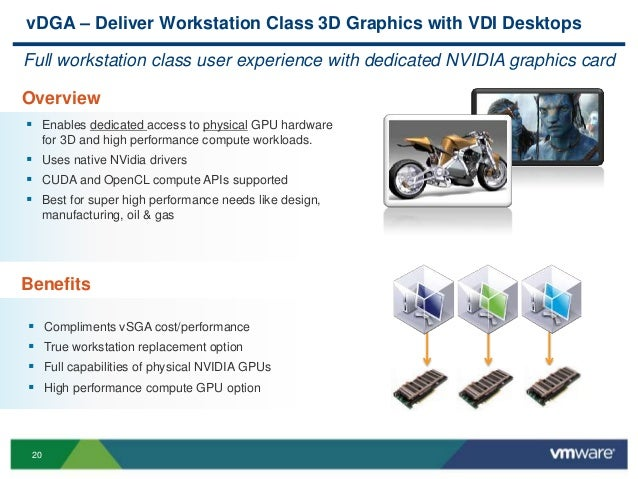 VMworld 2013: VMware Horizon View with Rich Media, Unified