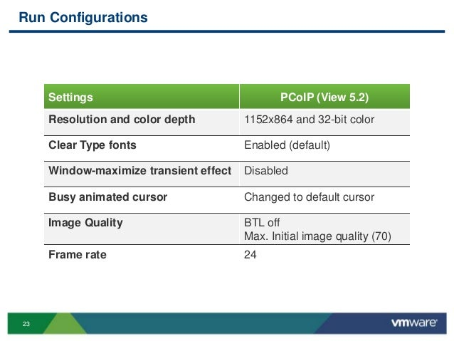 VMworld 2013: A Technical Deep Dive on VMware Horizon View 5 2 Perfor…