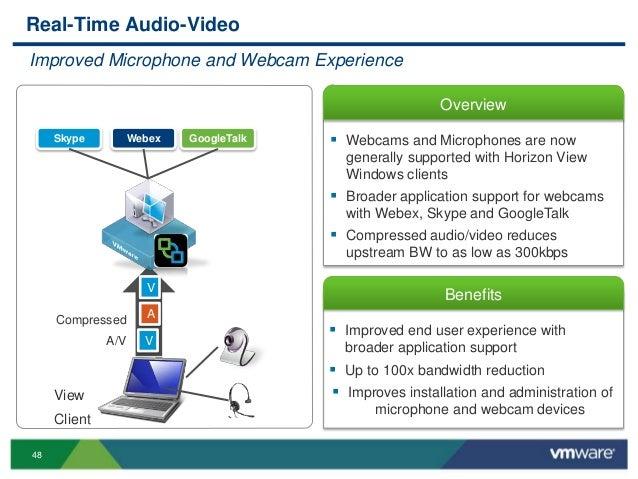 VMworld 2013: A Technical Deep Dive on VMware Horizon View