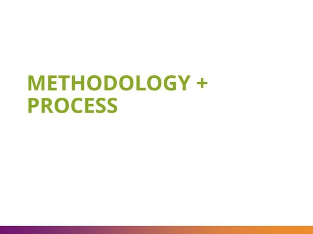METHODOLOGY + PROCESS