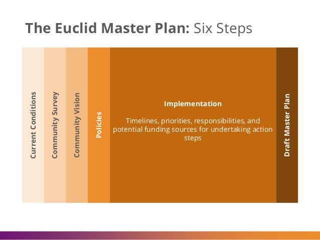 The Euclid Master Plan: Six Steps Implementation Timelines, priorities, responsibilities, and potential funding sources fo...