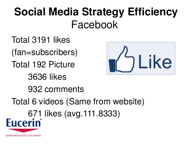 Social Media Strategy Efficiency          FacebookTotal 3191 likes(fan=subscribers)Total 192 Picture    3636 likes    932 ...