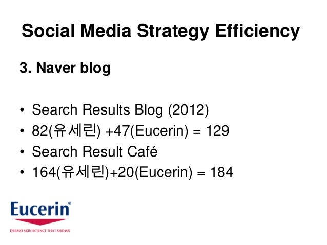 Social Media Strategy Efficiency3. Naver blog•   Search Results Blog (2012)•   82(유세린) +47(Eucerin) = 129•   Search Result...
