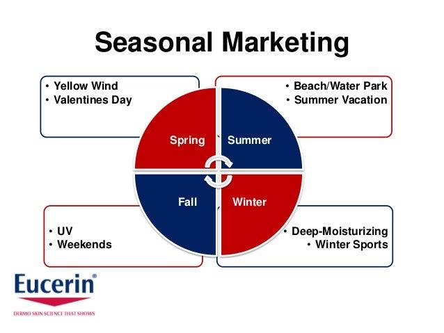Seasonal Marketing• Yellow Wind                        • Beach/Water Park• Valentines Day                     • Summer Vac...