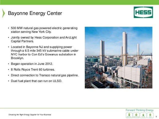 Natural Gas Supplier Nyc