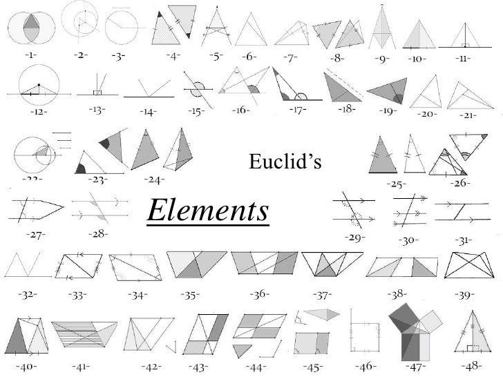 Euclid'sElements