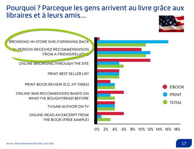 Source : http://replay.publicsenat.fr/vod/bibliotheque-medicis/marc-lambron,didier-long,ariane-bois,loic-barriere/206770 18
