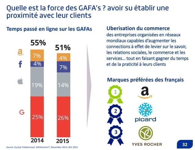 Marchés d'Amazon 33 Infra : AWS