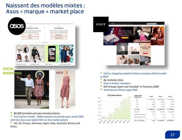 38  Positionnement « design luxe accessible »  Fast fashion/ gamme étroite  Production near shore  Excellence logistiq...