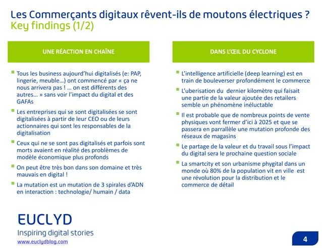 5 Euclyd est une Société de Conseil en transformation Digitale qui travaille depuis 15 ans pour les Directions Générales ...