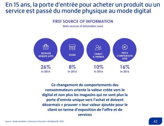 Source : Observatoire du consommateur connecté Fevad/ médiamétrie juin 2016 43 69% 52% Web to store Store to web