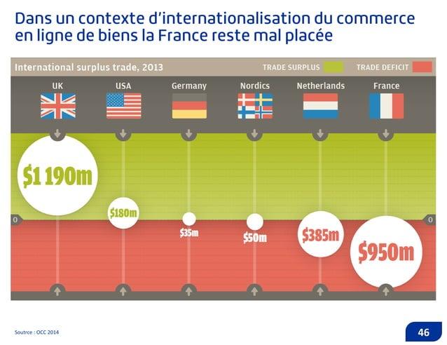 47 Amazon aurait investi 12 milliards de dollars dans son infrastructure de cloud entre 2005 et 2013, contre 20,9 milliard...