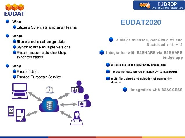 EUDAT Collaborative Data Infrastructure: Data Access and Re-use Servi…
