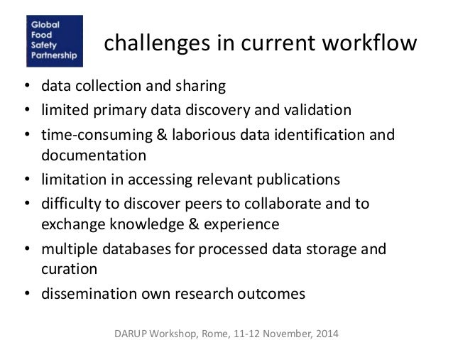 collection formatting storage and dissemination of information and knowledge Search for jobs related to collection formatting storage disseminating information knowledge approaches or hire on the world's largest freelancing marketplace with 14m+ jobs.