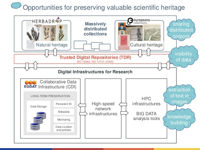Building new knowledge from distributed scientific corpus: HERBADROP & EUROPEANA, two concrete case studies for exploring big archival data Slide 2