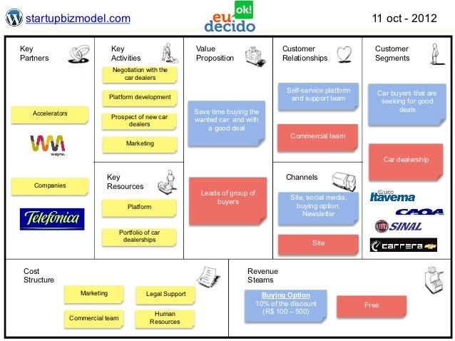 startupbizmodel.com                                                                                                  11 oc...