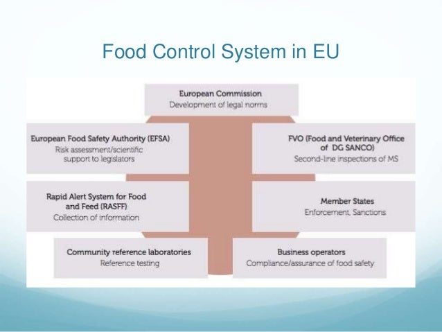 comitology in the foodstuffs sector of the european community (emea) and the european food safety authority (efsa) 2 this comparison is of  particular  one policy sector (the area of food safety, embodied by the  commission  agencies, co-regulation and comitology – and what about  politics.