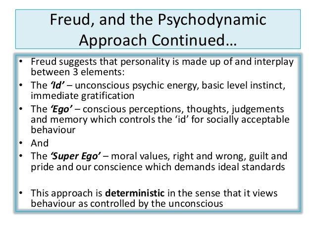 """psychological perspectives of understanding the development Psychological perspectives psychologists today do not believe there is one """"right"""" way to study the way people think or behave there are, however, various schools of thought that evolved throughout the development of psychology that continue to shape the way psychologists investigate human behavior."""