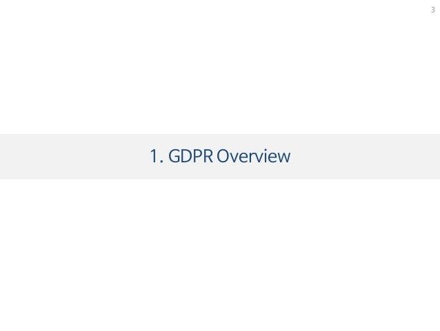 EU GDPR Survival Guide for Korean Controllers & Processors Slide 3