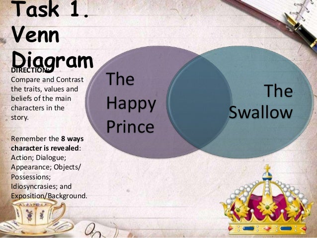 the moral values of happy prince The happy prince is a short story by oscar wilde it is a children's fantasy story that is like a fable in the short story genre, the ending or conclusion is called the denouement and the.