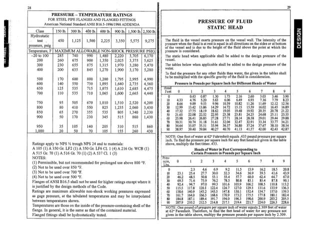 pressure vessel handbook megyesy pdf