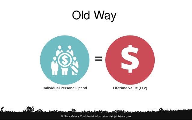 New Way - Total User Value  © Ninja Metrics Confidential Information - NinjaMetrics.com