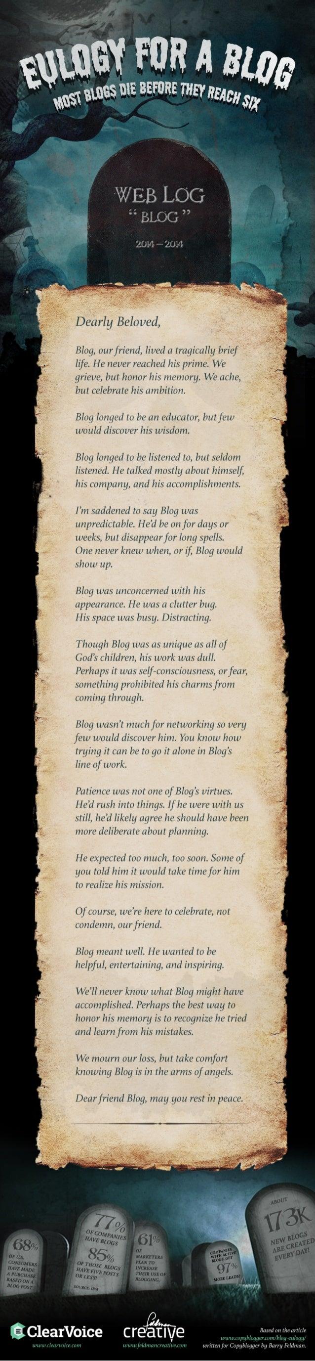 Eulogy for a Blog