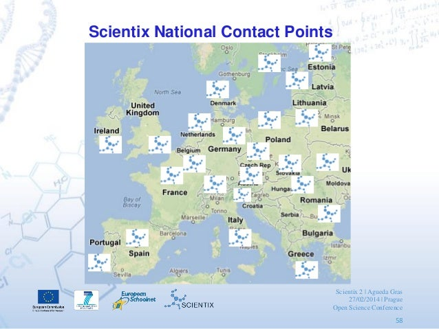 Mapping science education projects in europe and getting teachers re scientix 58 sciox Gallery