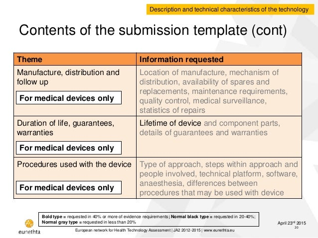 How To Use The Eunethta Submission Template To Support Production Of