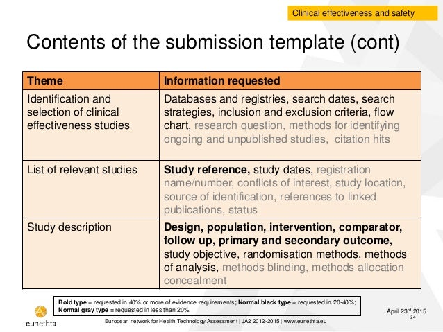 How to use the EUnetHTA submission template to support production of – Network Assessment Template