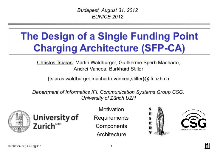 Budapest, August 31, 2012                                        EUNICE 2012       The Design of a Single Funding Point   ...