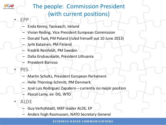 EVIDENCE-BASED COMMUNICATIONSEVIDENCE-BASED COMMUNICATIONS The incoming Commission President • Likely to be selected throu...
