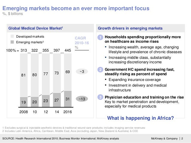 A view on Medical Devices in Africa Slide 3