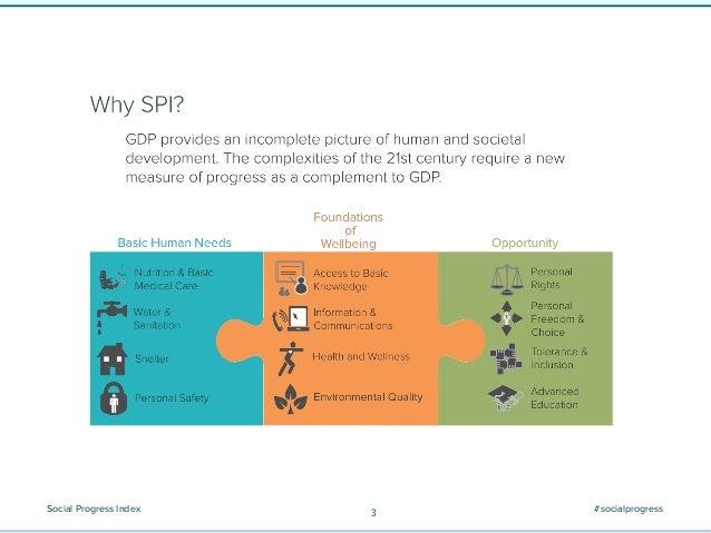 Social Progress Index Socialprogress3
