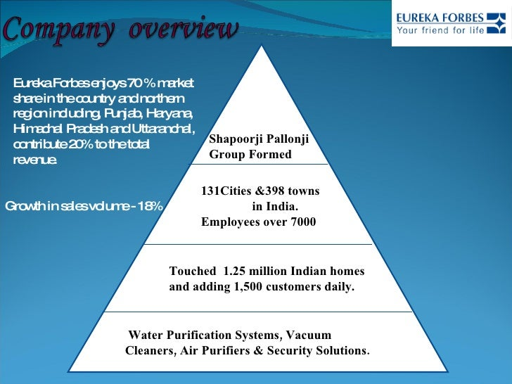 Shapoorji Pallonji  Group Formed n 1982 131Cities &398 towns  in India. Employees over 7000  Touched  1.25 million Indian ...