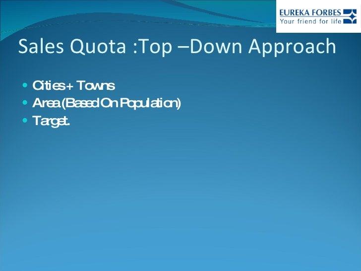 Sales Quota :Top –Down Approach <ul><li>Cities + Towns </li></ul><ul><li>Area (Based On Population) </li></ul><ul><li>Targ...