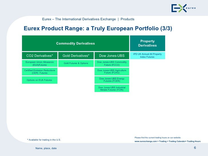 Eurex-interest-rate-derivatives-fixed-income-trading-strategies