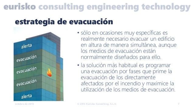 Edificios En Altura Estrategias De Seguridad En Caso De