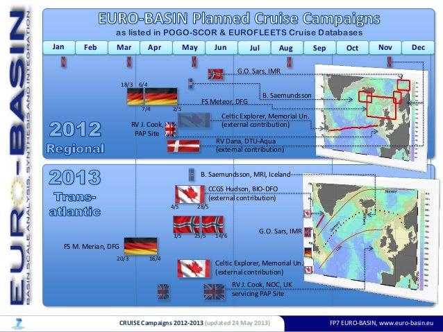 CRUISE Campaigns 2012-2013 (updated 24 May 2013) FP7 EURO-BASIN, www.euro-basin.euJan Feb Mar Apr May Jun Jul Aug Sep Oct ...