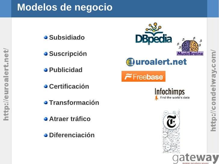 Modelos de negocio      Subsidiado      Suscripción      Publicidad      Certificación      Transformación      Atraer trá...
