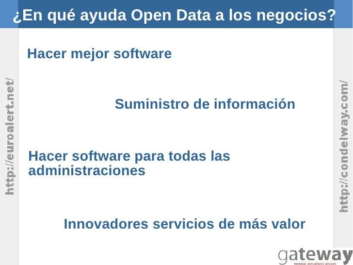 ¿En qué ayuda Open Data a los negocios? Hacer mejor software             Suministro de información Hacer software para tod...